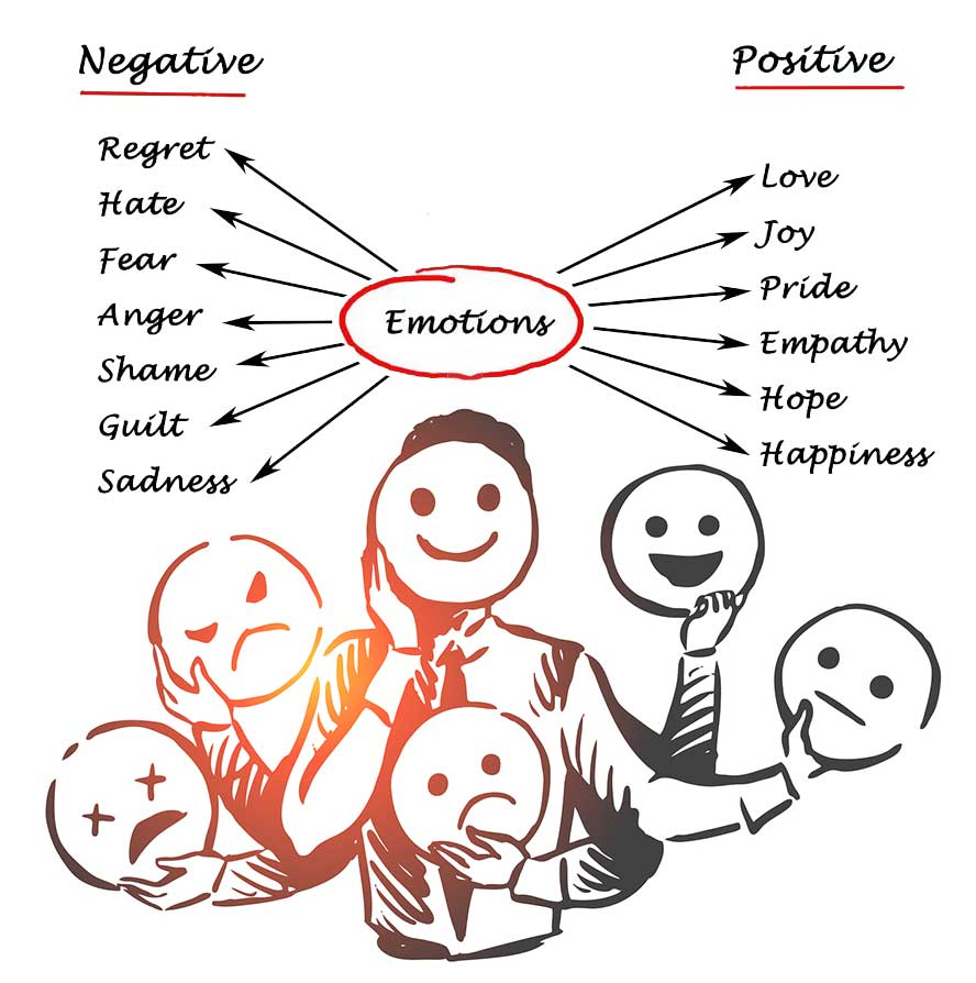 managing difficult emotions in holiday